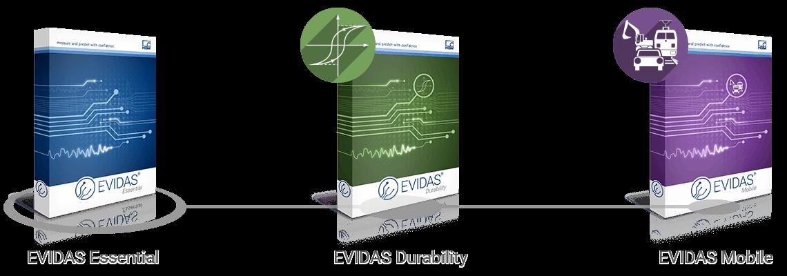 evidas_product-timeline